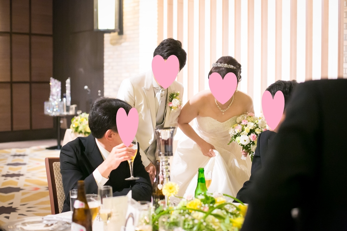 結婚式披露宴 演出 テーブルラウンドの様子