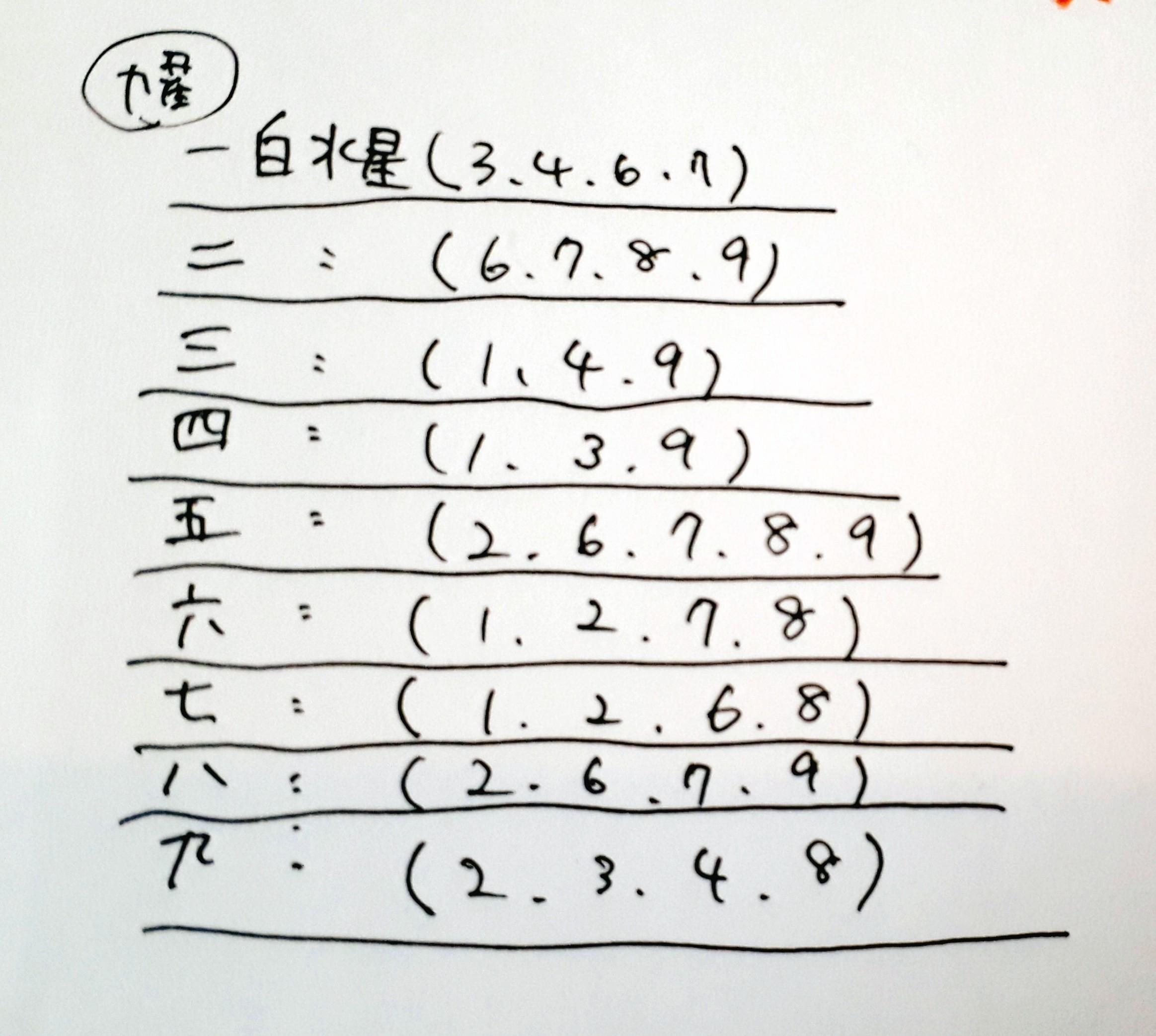 f:id:yucha168:20200104134525j:image
