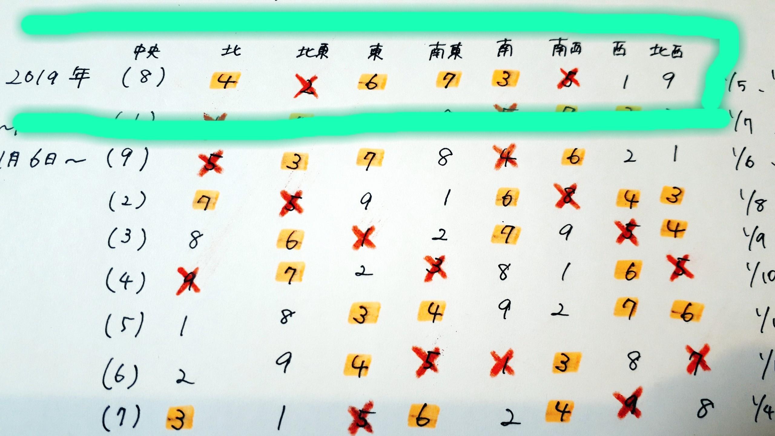 f:id:yucha168:20200104135155j:image
