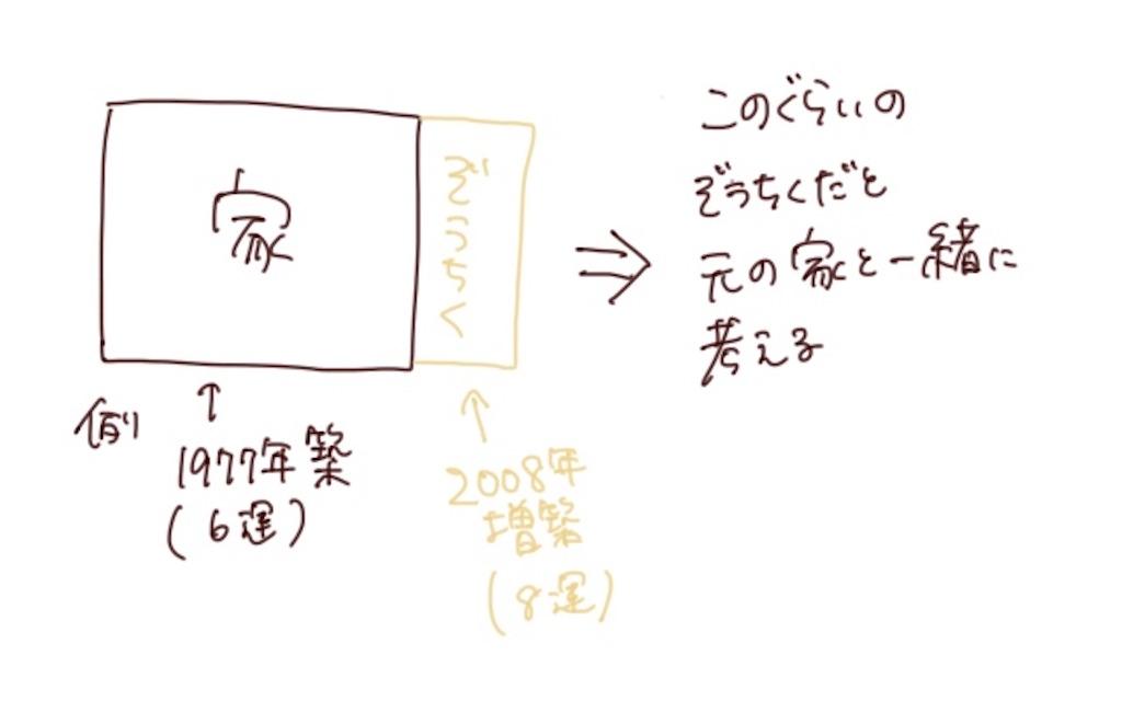 f:id:yucha168:20200326154740j:image