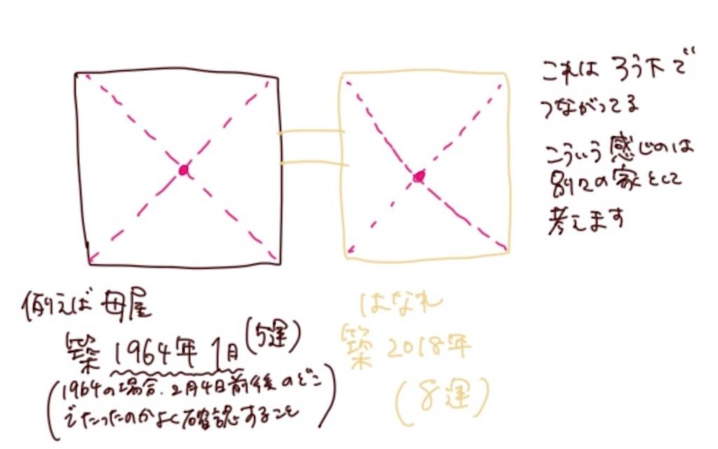 f:id:yucha168:20200326154743j:image