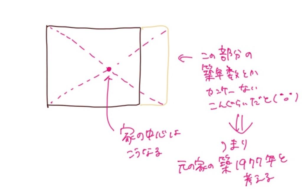 f:id:yucha168:20200326154746j:image