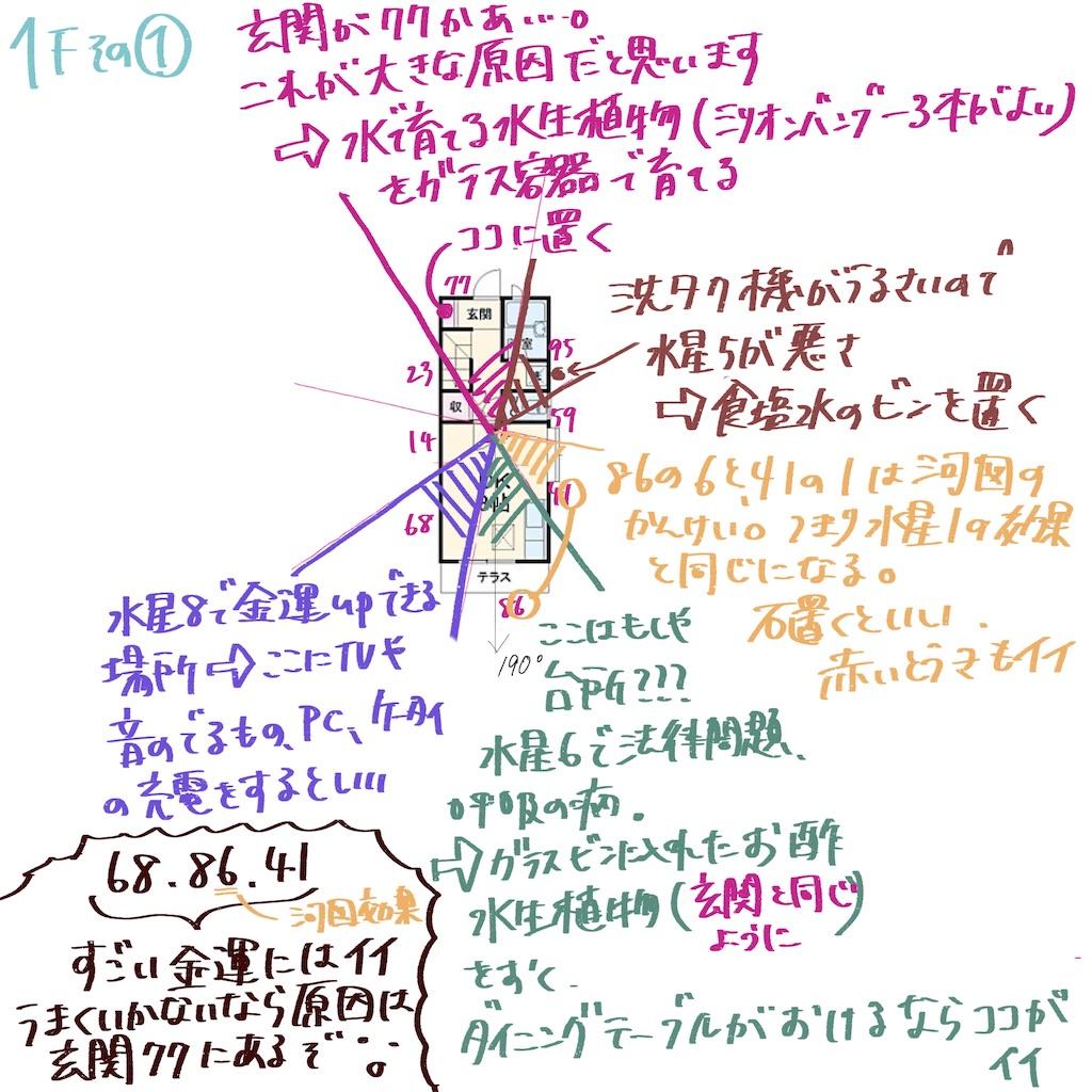 f:id:yucha168:20200509171527j:image