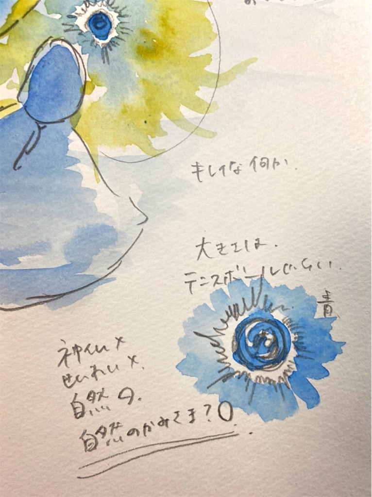 f:id:yucha168:20200509215021j:image