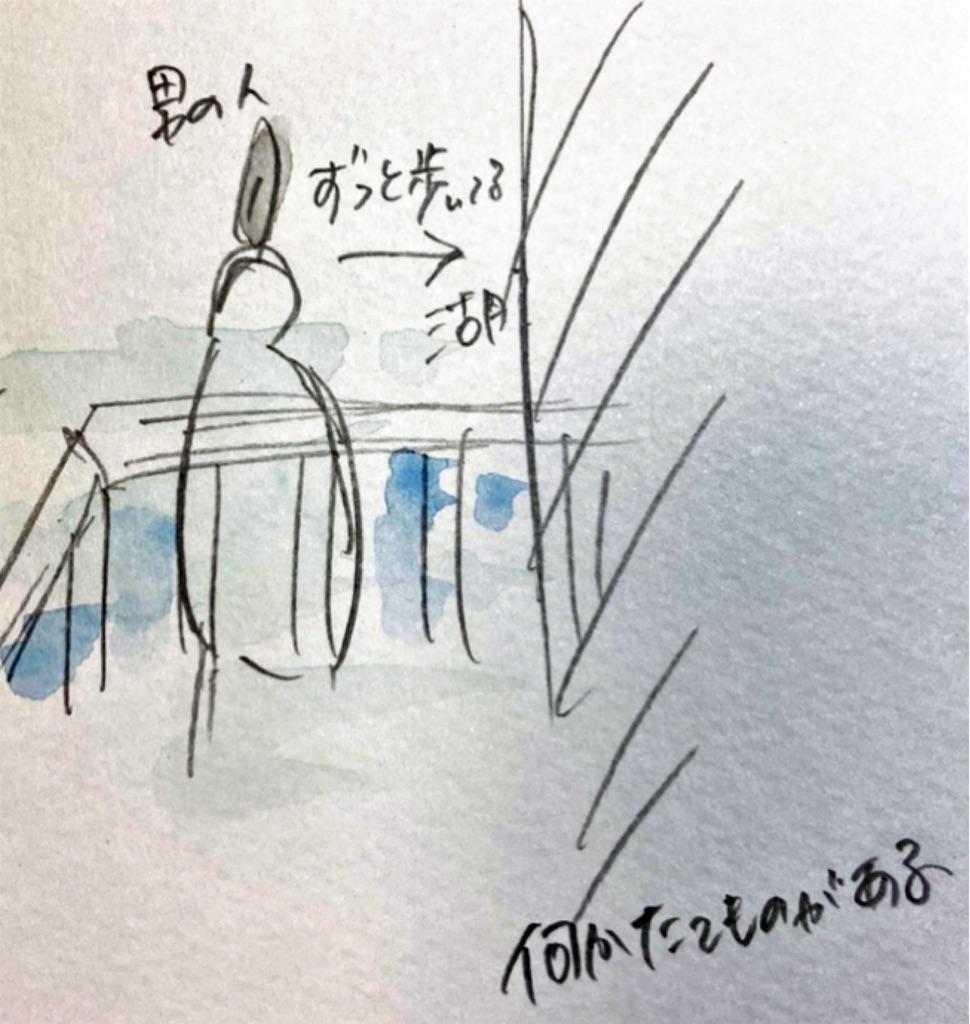 f:id:yucha168:20200509215207j:image