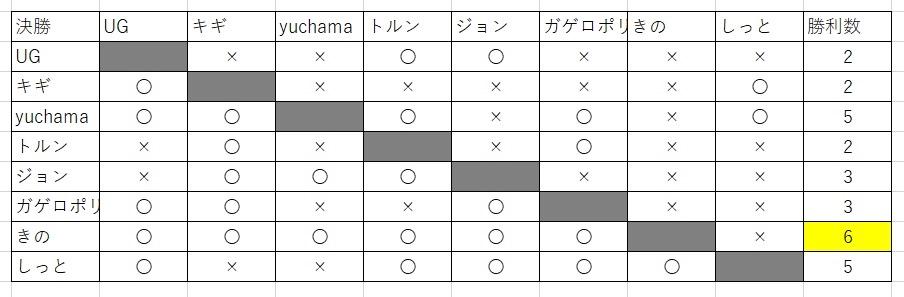 f:id:yuchama0920:20200525123756j:image