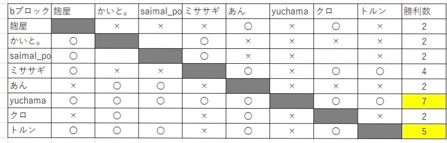 f:id:yuchama0920:20200525123934j:image