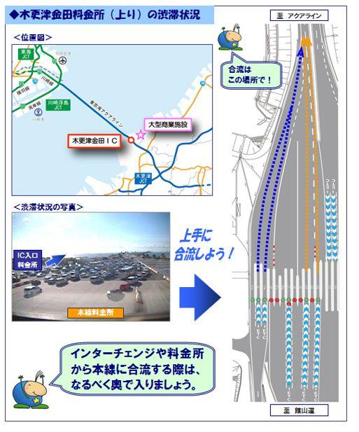 東京アクアライン 渋滞 回避