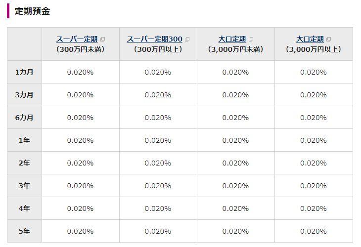 イオン銀行 金利表
