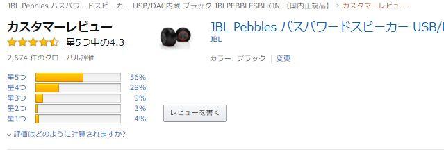 f:id:yuchi2140:20210323215829j:plain
