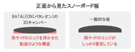 f:id:yudaiohira:20170222012357p:plain
