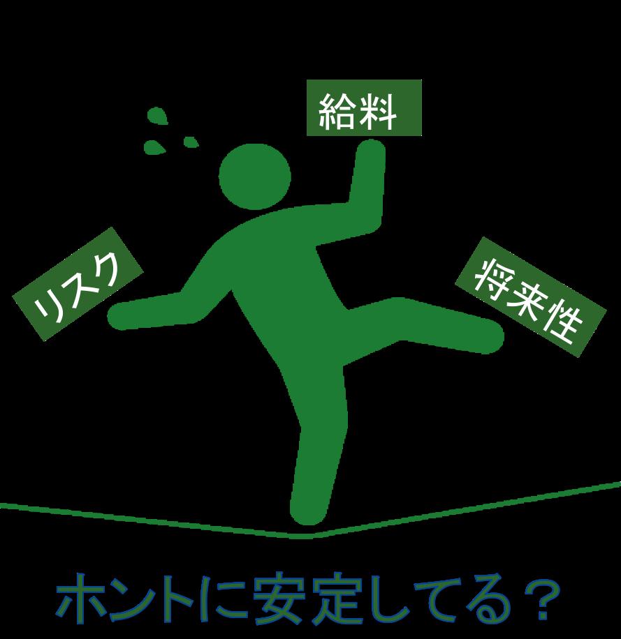 f:id:yudaiohira:20170705015833p:plain