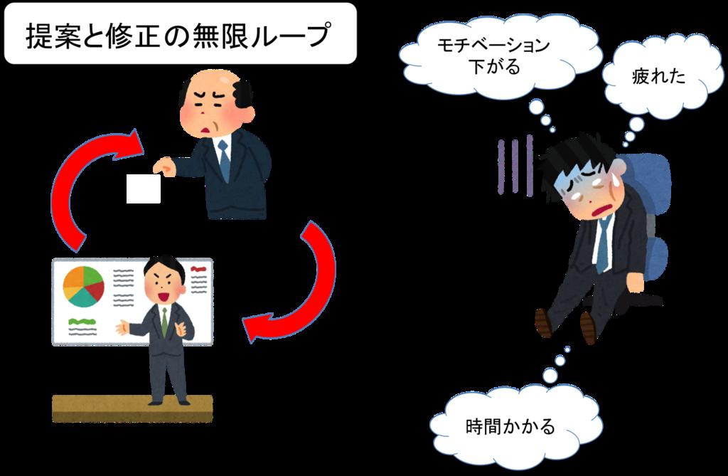 f:id:yudaiohira:20170719213543p:plain