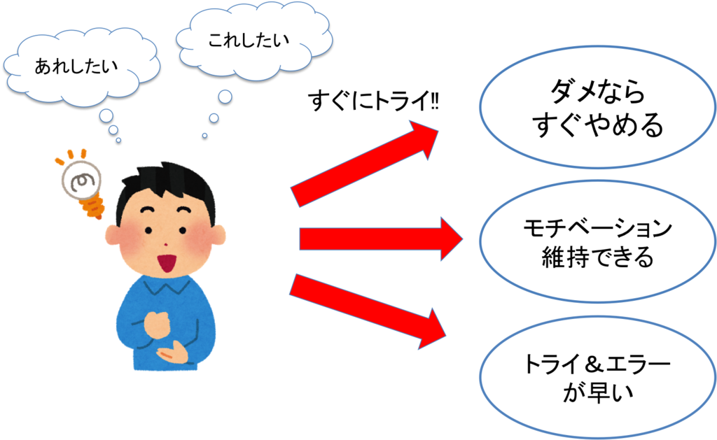 f:id:yudaiohira:20170719220635p:plain
