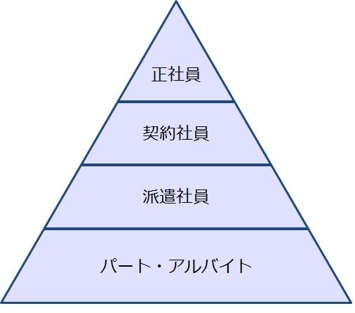 f:id:yudaism:20180729114450j:plain