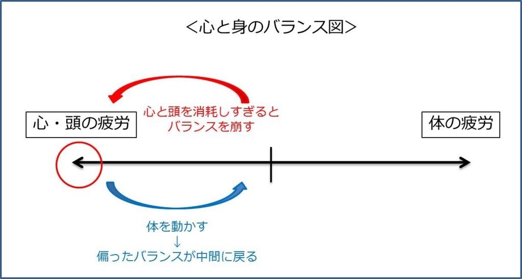 f:id:yudaism:20180815222019j:plain