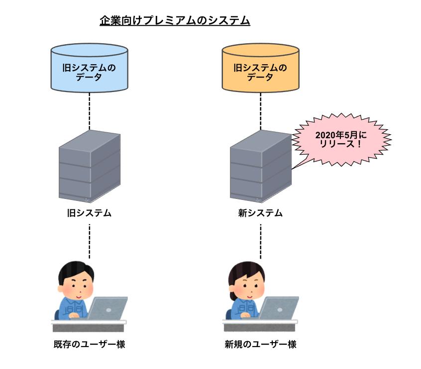 f:id:yudedako1026:20201220232205p:plain