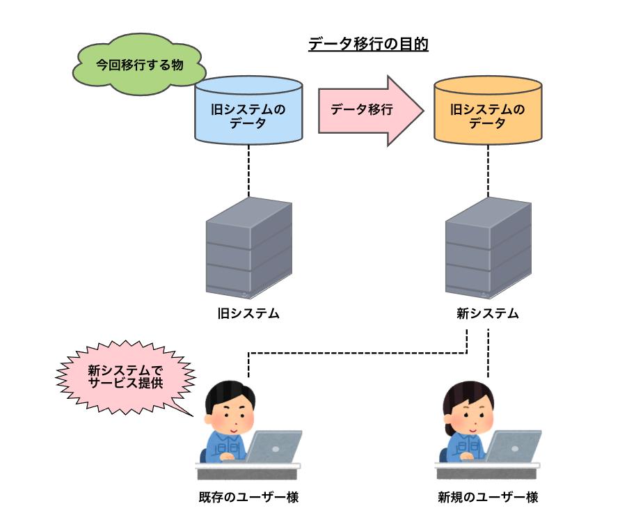 f:id:yudedako1026:20201220234219p:plain