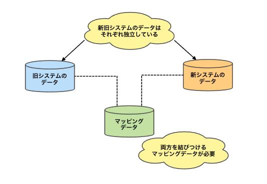 f:id:yudedako1026:20201220234926p:plain