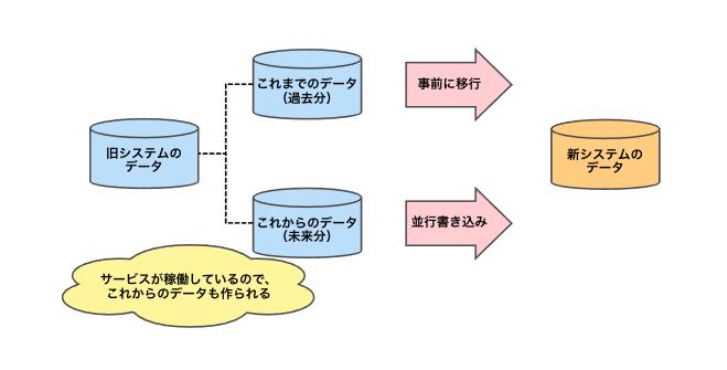 f:id:yudedako1026:20201220235601p:plain