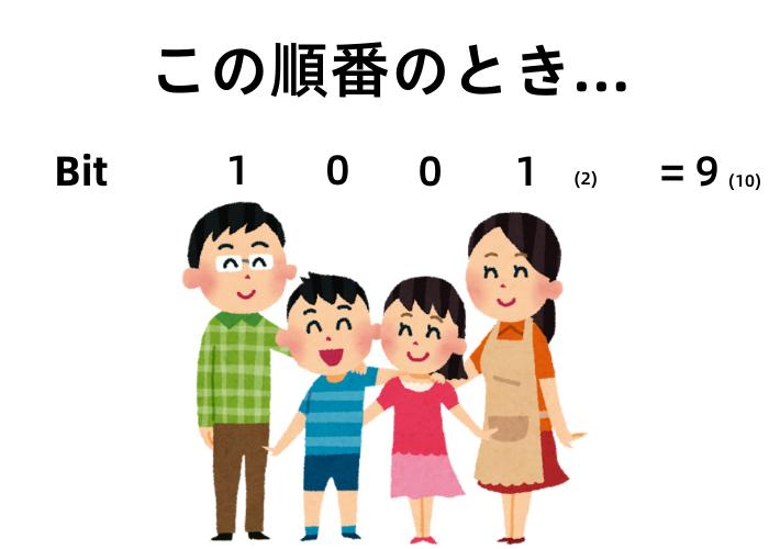 f:id:yudegaki:20200216234431p:plain