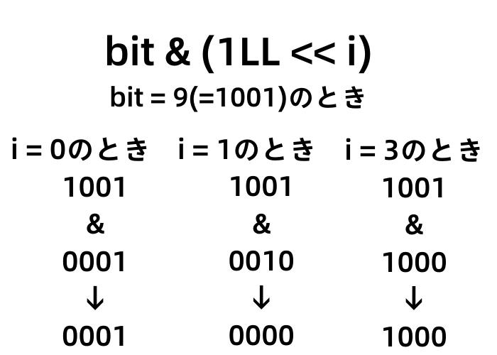 f:id:yudegaki:20200217125632p:plain