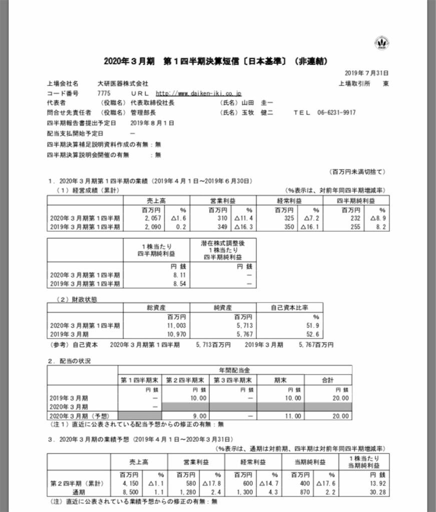 f:id:yudu1105:20190901170540j:image