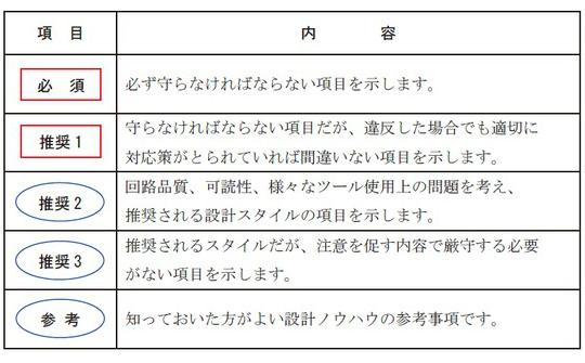 f:id:yue82:20171205224444p:plain
