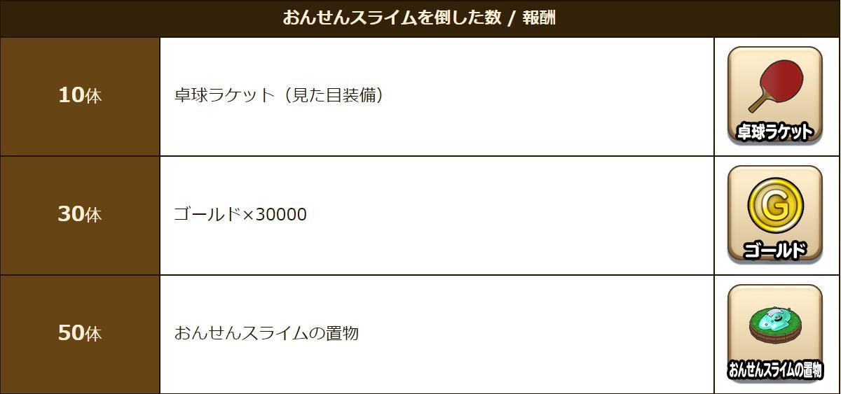 f:id:yufunagi:20210223193939j:plain