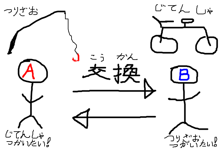 f:id:yugakusya00X:20170405181135p:plain