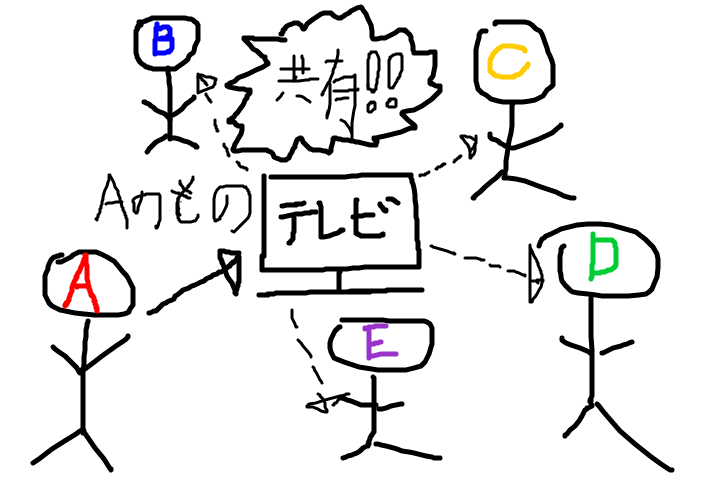 f:id:yugakusya00X:20170405184321p:plain