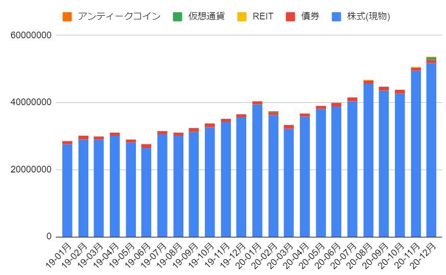 f:id:yugayuri:20201231220414j:plain