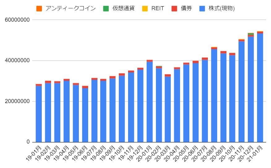 f:id:yugayuri:20210130223102j:plain