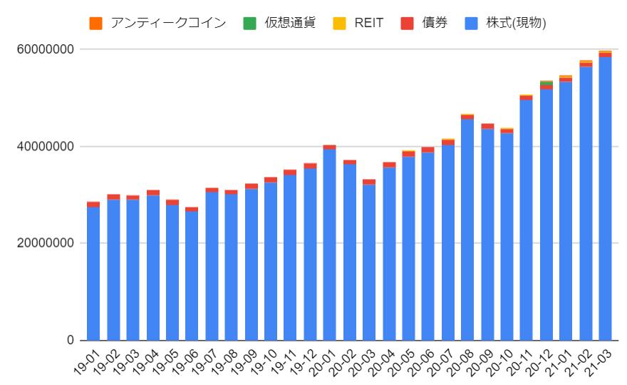 f:id:yugayuri:20210331210259p:plain