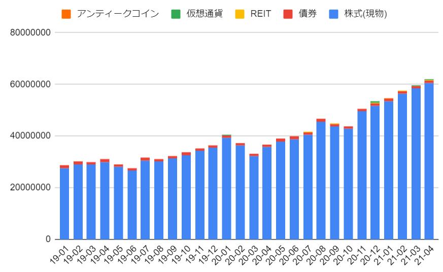 f:id:yugayuri:20210506201113p:plain