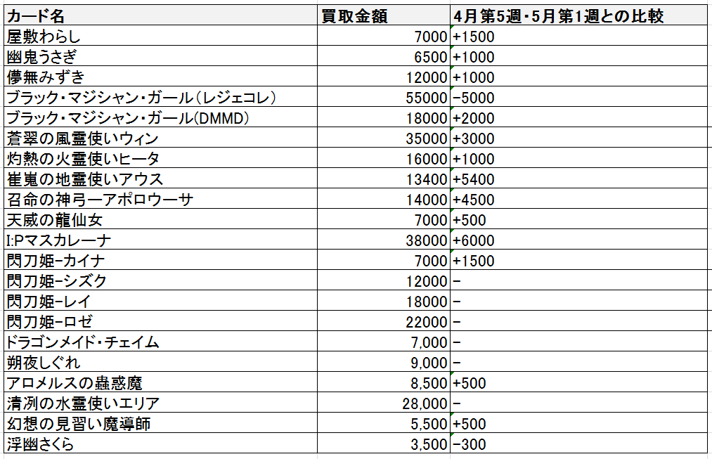 f:id:yugiohtmja:20200511212402p:plain
