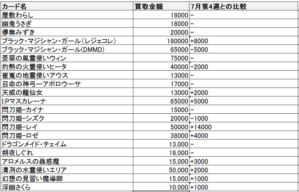 f:id:yugiohtmja:20200802205411p:plain