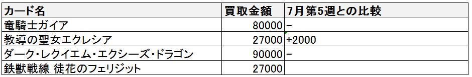f:id:yugiohtmja:20200809213558p:plain