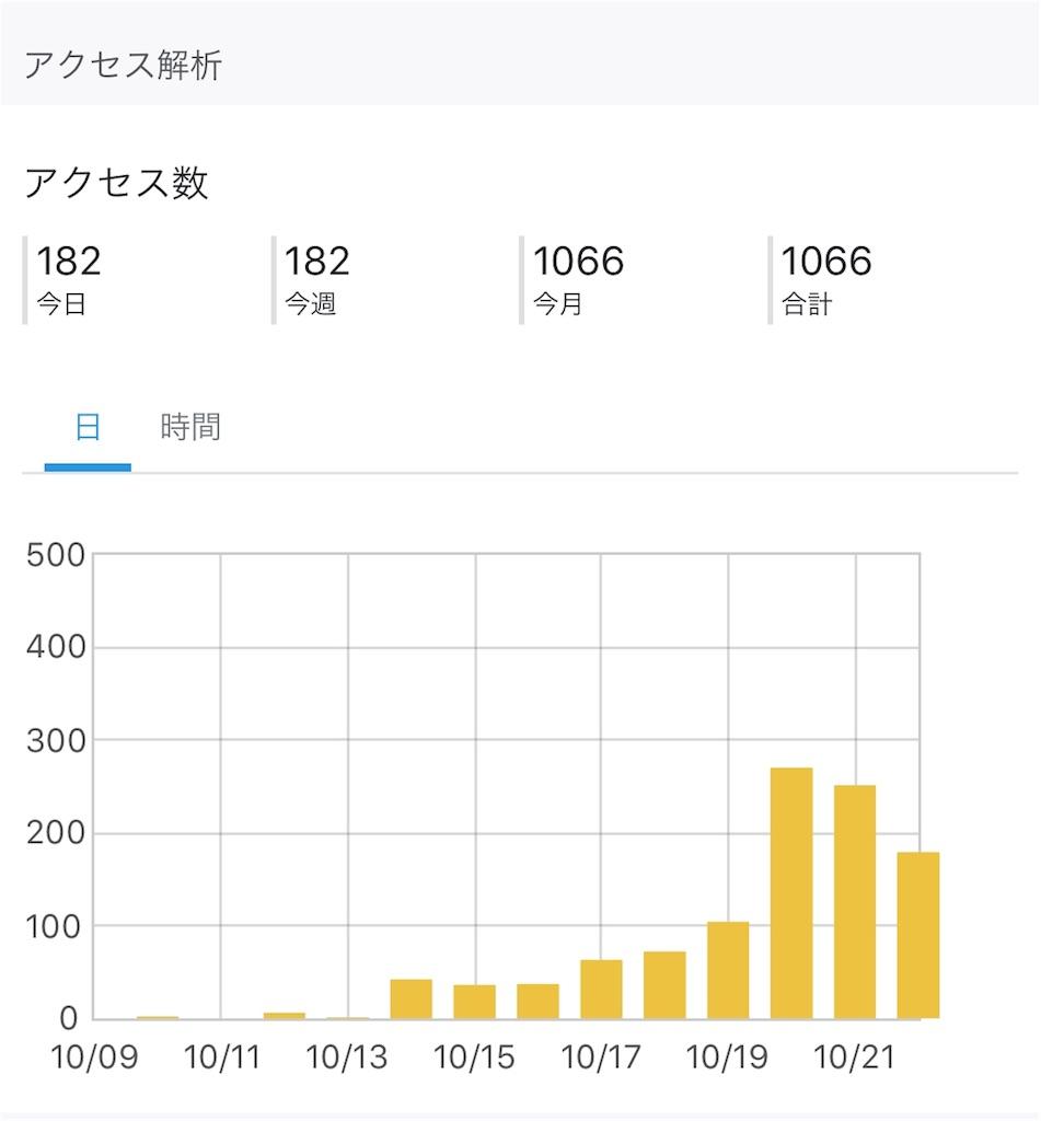 f:id:yugo1025y:20181022161627j:image
