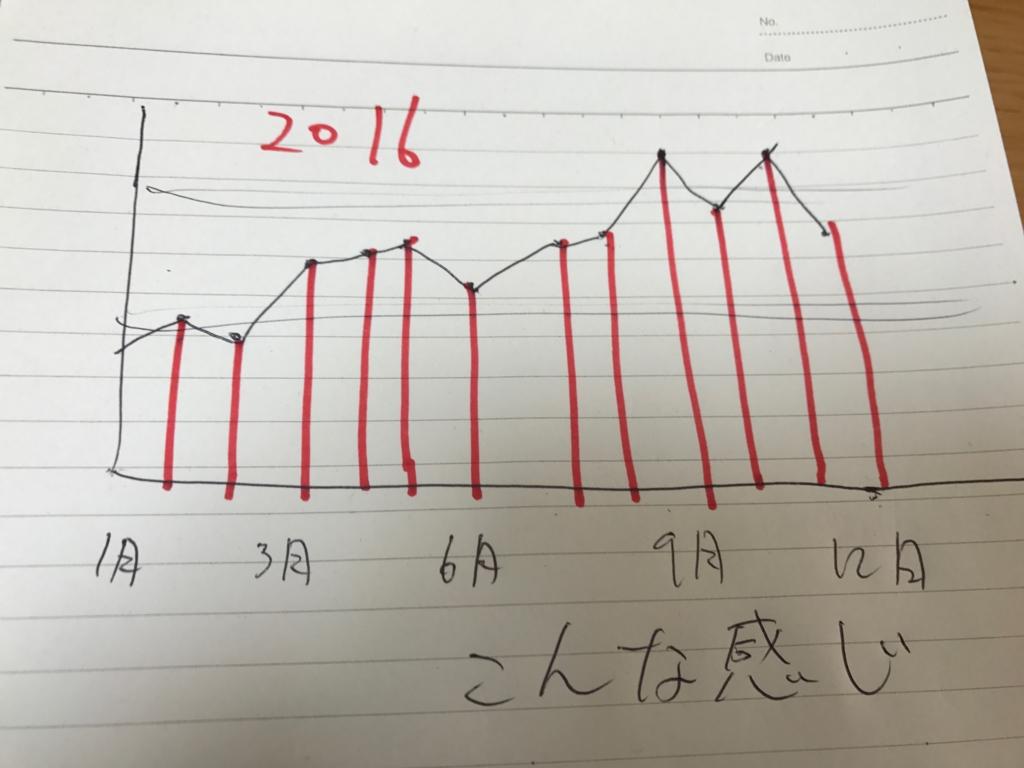 f:id:yugo3615:20170102140028j:plain