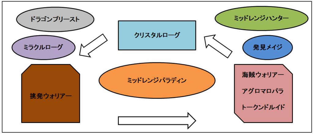 f:id:yugo_6:20170421185323p:plain