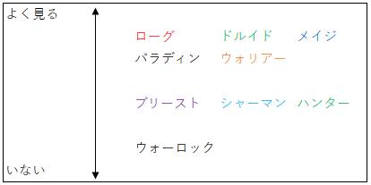 f:id:yugo_6:20170526235809p:plain