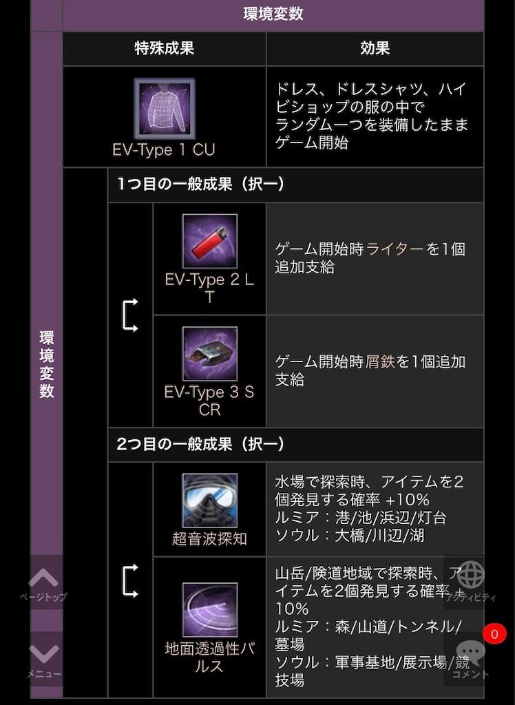 f:id:yugo_6:20201216092408j:image
