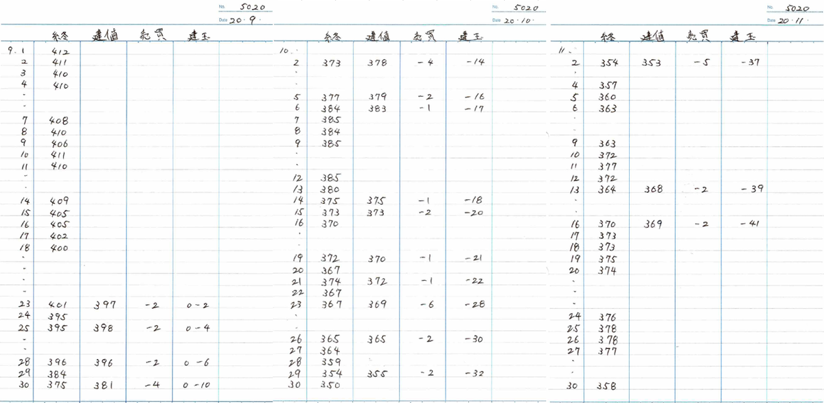 f:id:yugo_TK:20210508104214p:plain