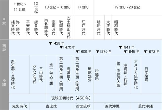 f:id:yugurekou:20200430202347j:image
