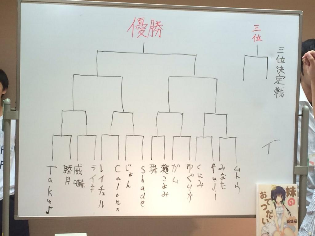 f:id:yugurika:20160829011757j:plain