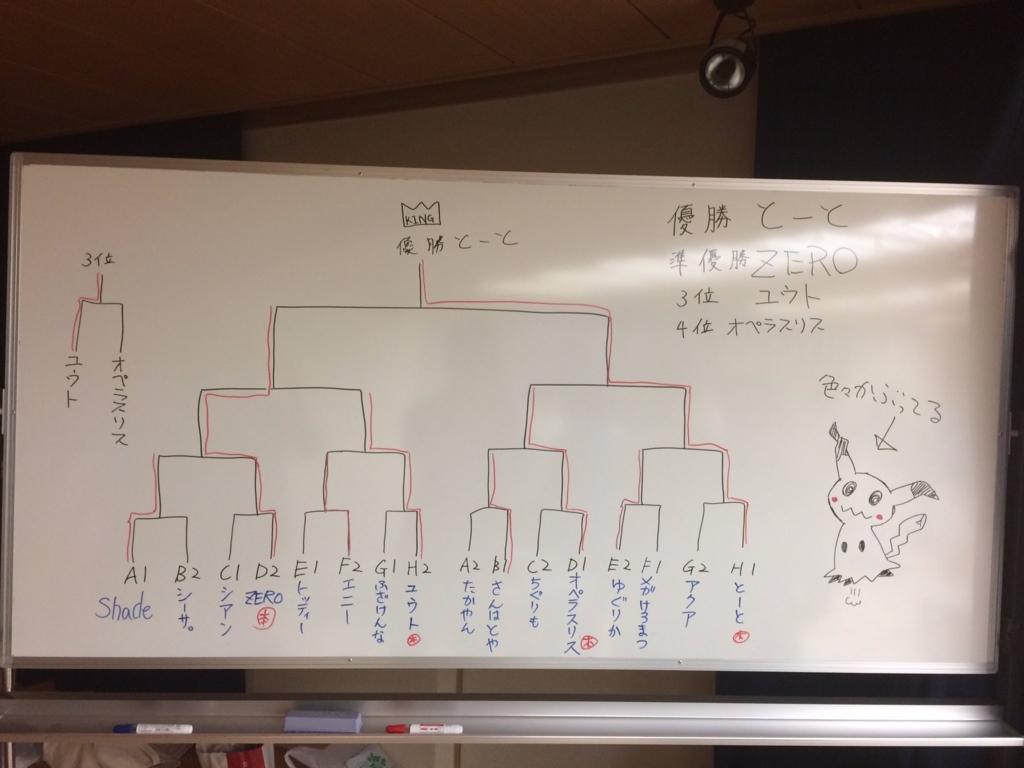f:id:yugurika:20170609223453j:plain