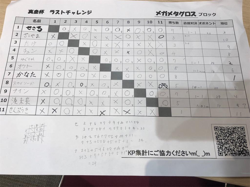 f:id:yugurika:20190923164946j:image