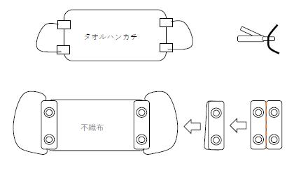 f:id:yugusuki:20200506123750p:plain