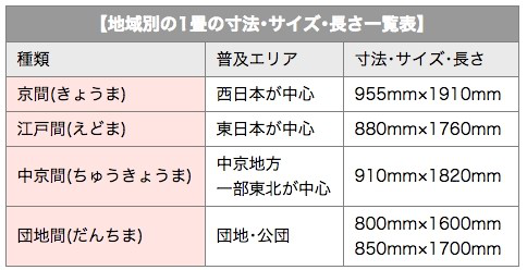 f:id:yuhei0906:20170102002400p:plain